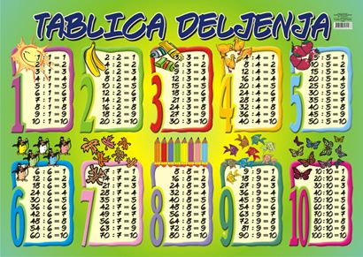 Plakat TABLICA DELJENJA B2